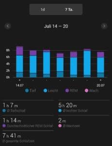 smartsleep Produkttest - Schlafauswertung Vergleichswoche 1