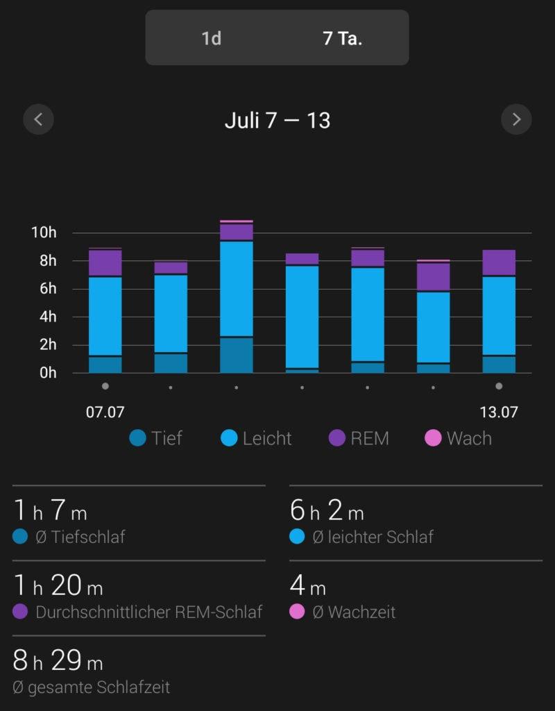 smartsleep Produkttest - Schlafauswertung Vergleichswoche 2