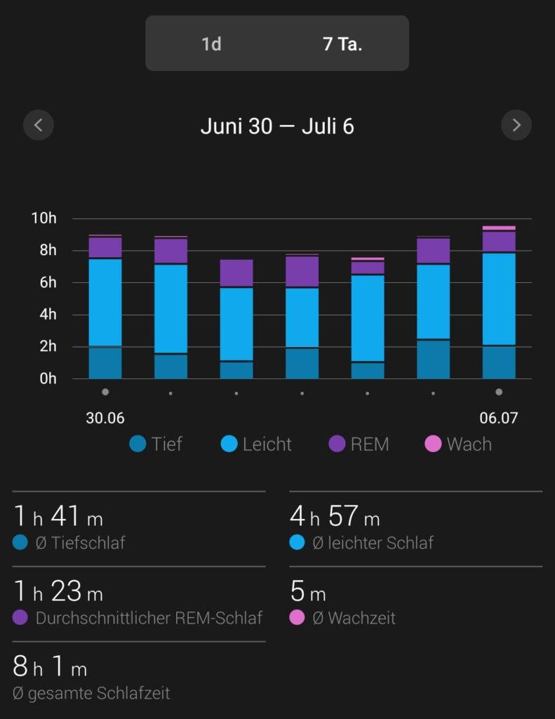 smartsleep Produkttest - Schlafauswertung Vergleichswoche 3