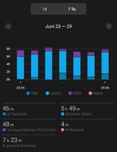 smartsleep Produkttest - Schlafauswertung Vergleichswoche 4