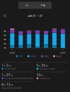 smartsleep Produkttest - Schlafauswertung testphase